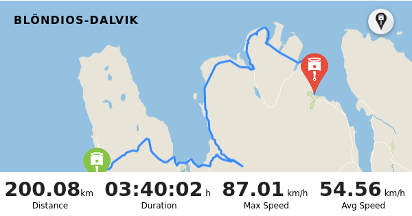 RISER - Trip: Blöndios-Dalvik
