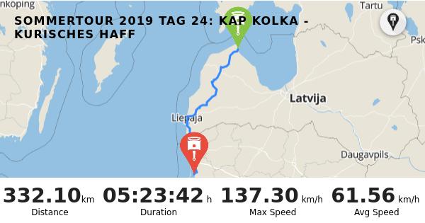 RISER - Trip: Sommertour 2019 Tag 24: Kap Kolka - Kurisches Haff