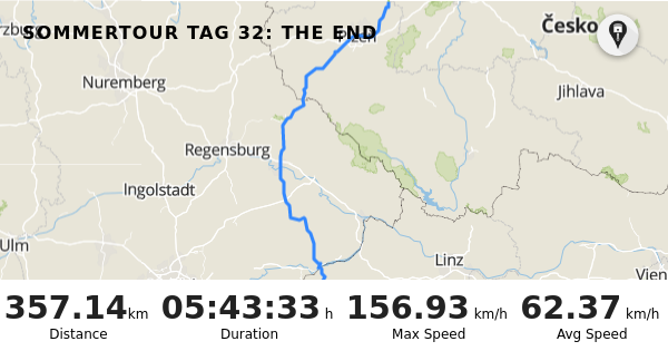 RISER - Trip: Sommertour Tag 32: The End