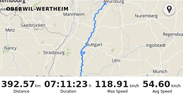 RISER - Trip: Oberwil-Wertheim