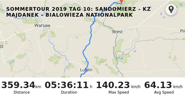 RISER - Trip: Sommertour 2019 Tag 10: Sandomierz - KZ Majdanek - Bialowieza Nationalpark