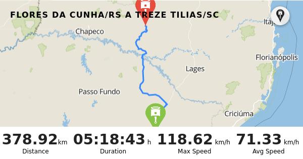 RISER - Trip: Flores da Cunha/RS a Treze Tilias/SC