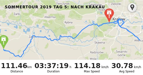 RISER - Trip: Sommertour 2019 Tag 5: Nach Krakau