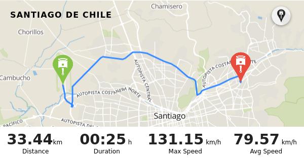 RISER - Trip: Santiago de Chile